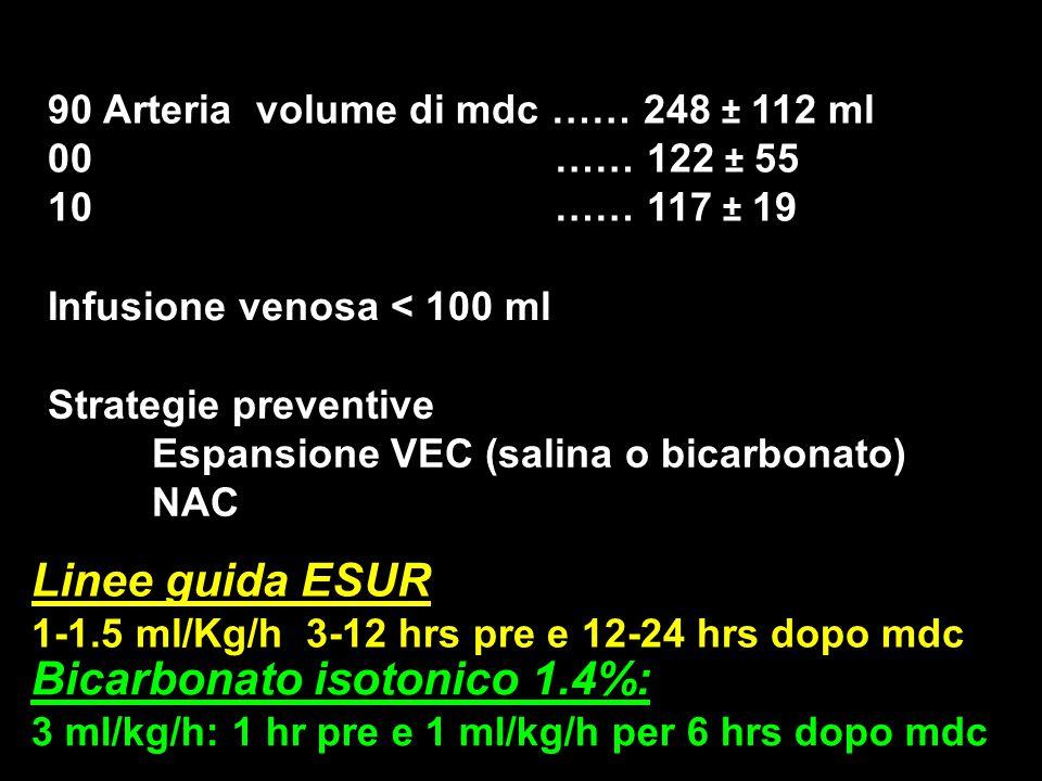 Bicarbonato isotonico 1.4%: