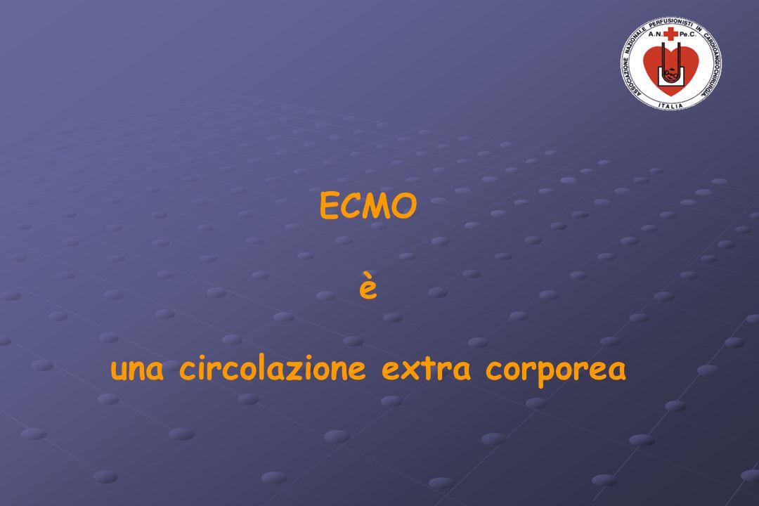 ECMO è una circolazione extra corporea