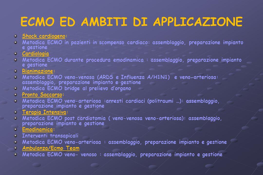ECMO ED AMBITI DI APPLICAZIONE