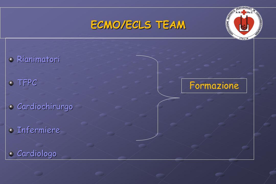 ECMO/ECLS TEAM Formazione Rianimatori TFPC Cardiochirurgo Infermiere