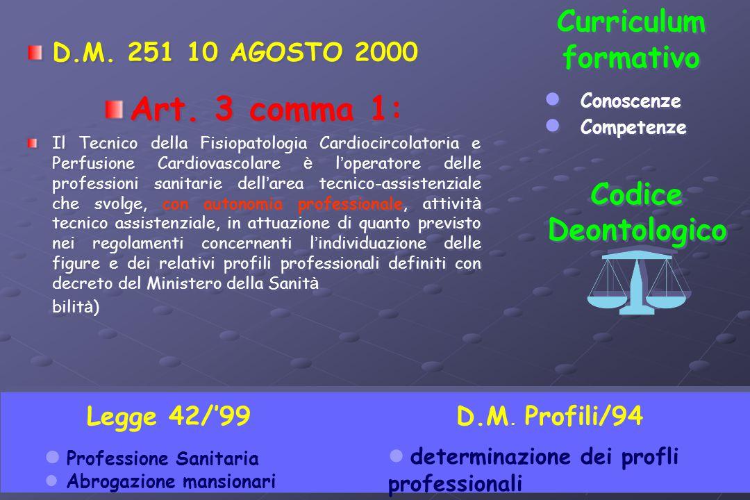 Art. 3 comma 1: Curriculum formativo Codice Deontologico