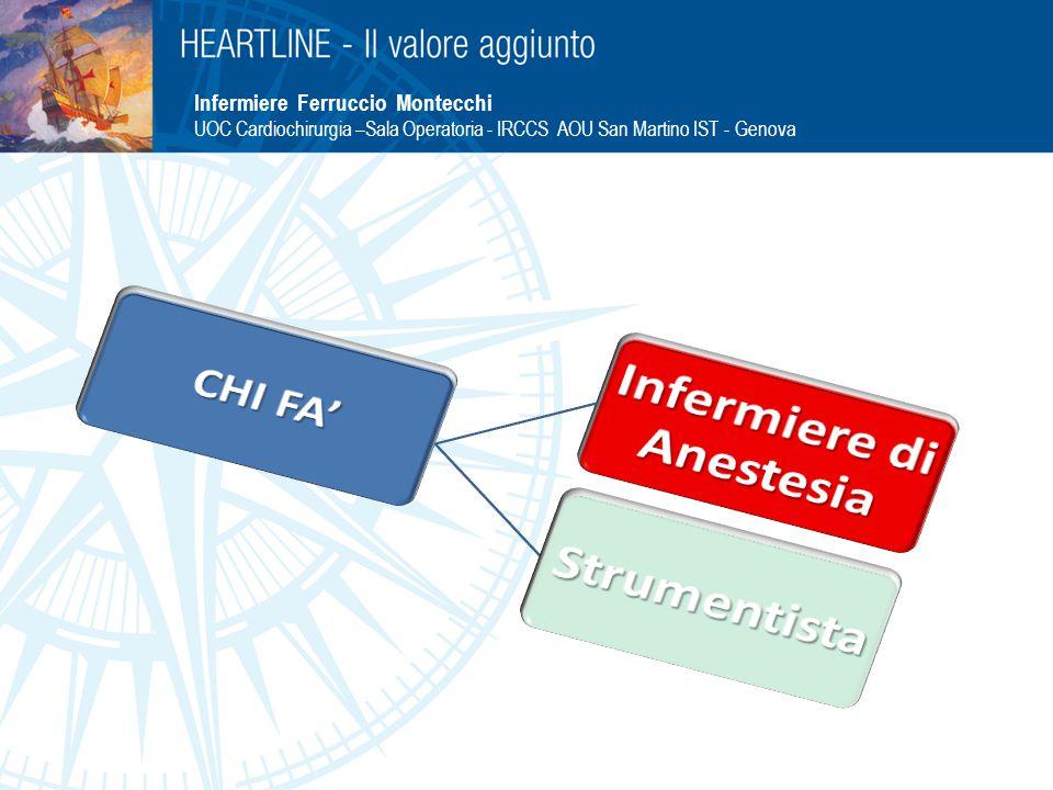 Infermiere di Anestesia