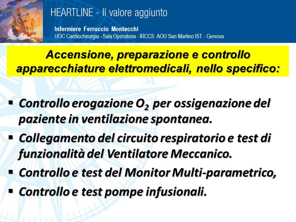 Controllo e test del Monitor Multi-parametrico,