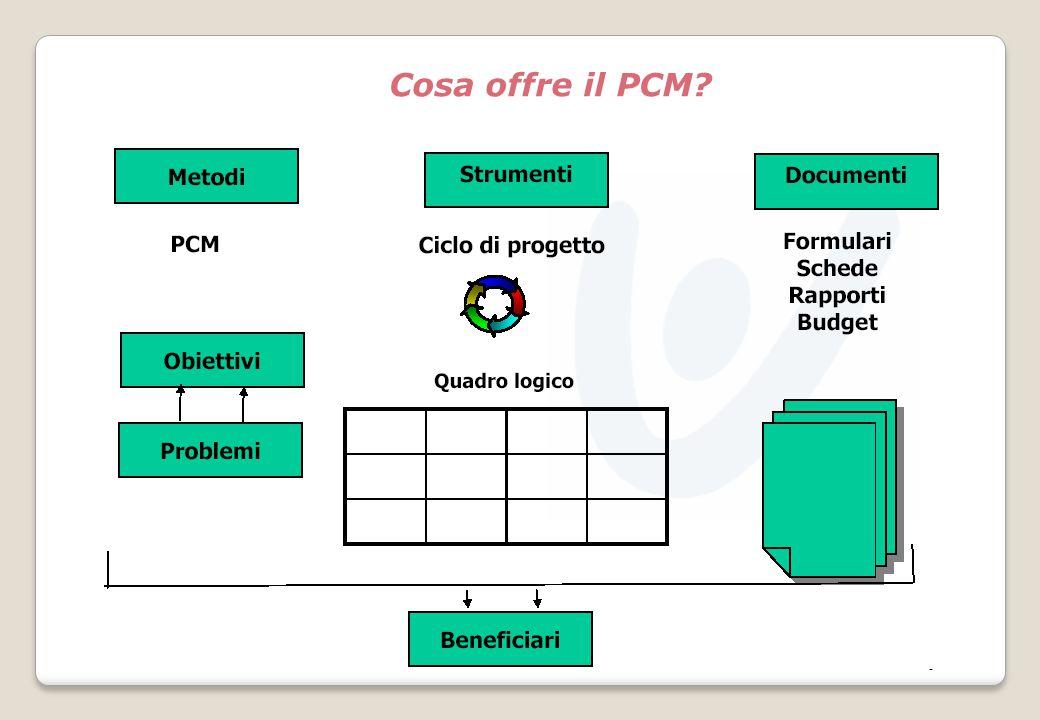 Cosa offre il PCM