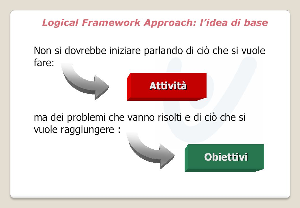 Logical Framework Approach: l'idea di base