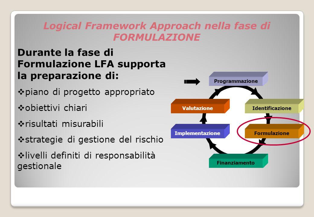 Logical Framework Approach nella fase di FORMULAZIONE