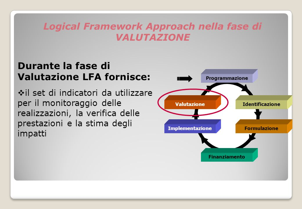 Logical Framework Approach nella fase di VALUTAZIONE