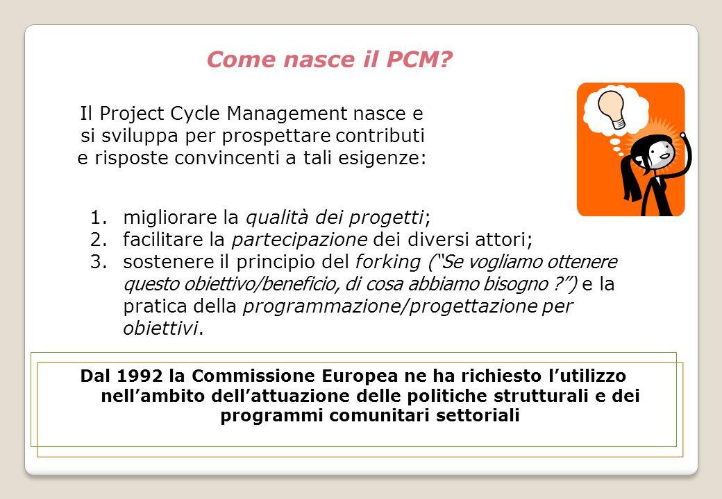 Come nasce il PCM Il Project Cycle Management nasce e si sviluppa per prospettare contributi e risposte convincenti a tali esigenze: