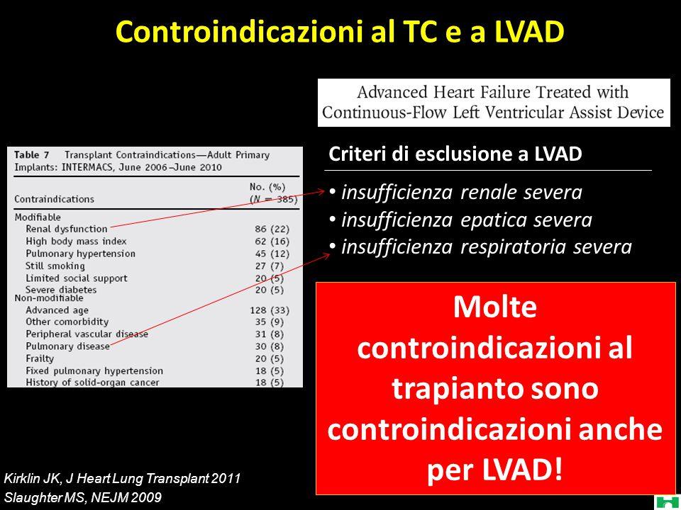 Controindicazioni al TC e a LVAD