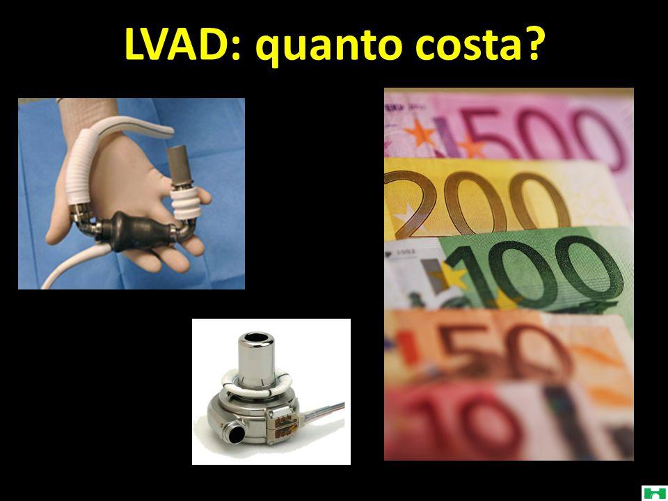 LVAD: quanto costa