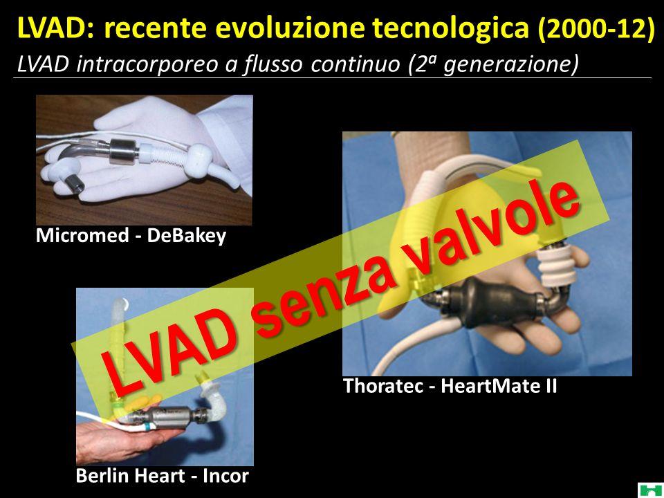 LVAD: recente evoluzione tecnologica (2000-12)