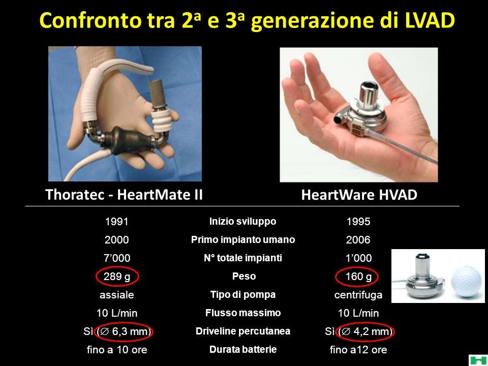 Confronto tra 2a e 3a generazione di LVAD