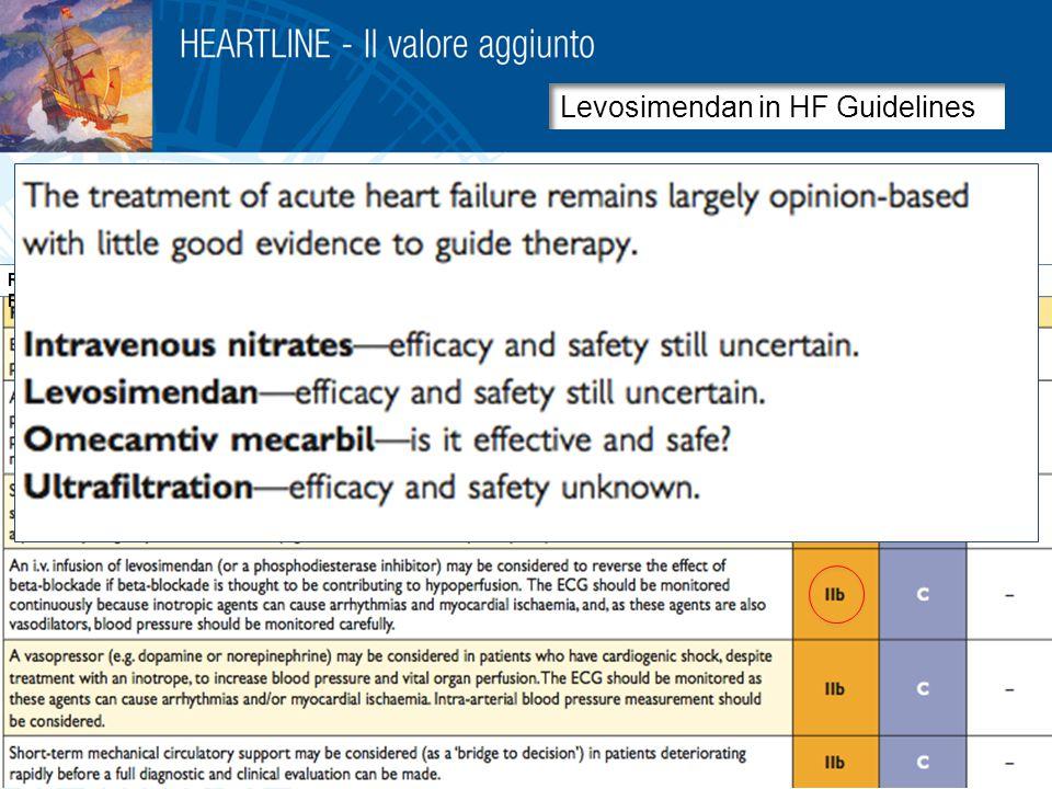 Levosimendan in HF Guidelines