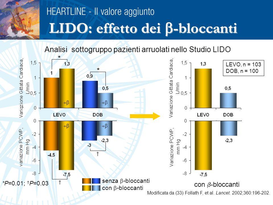 LIDO: effetto dei b-bloccanti