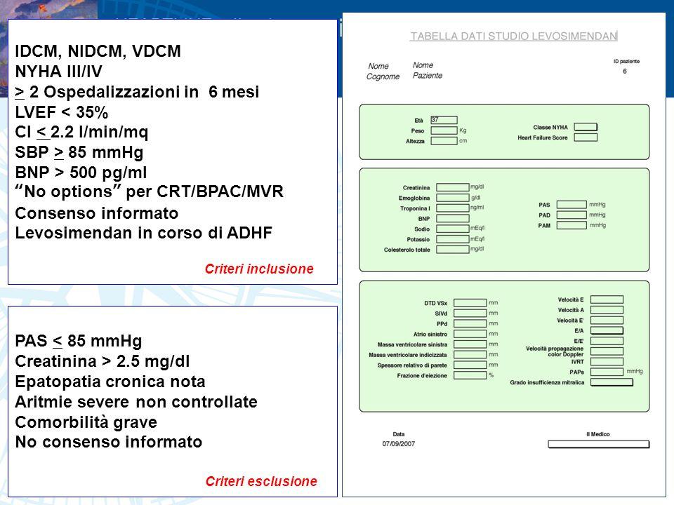 > 2 Ospedalizzazioni in 6 mesi LVEF < 35% CI < 2.2 l/min/mq