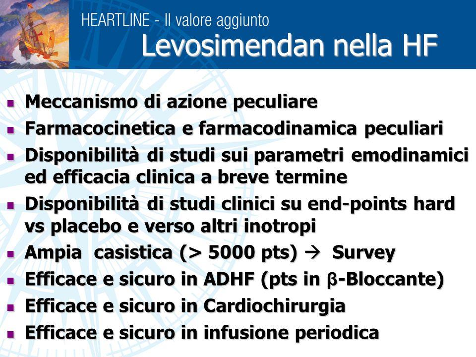 Levosimendan nella HF Meccanismo di azione peculiare