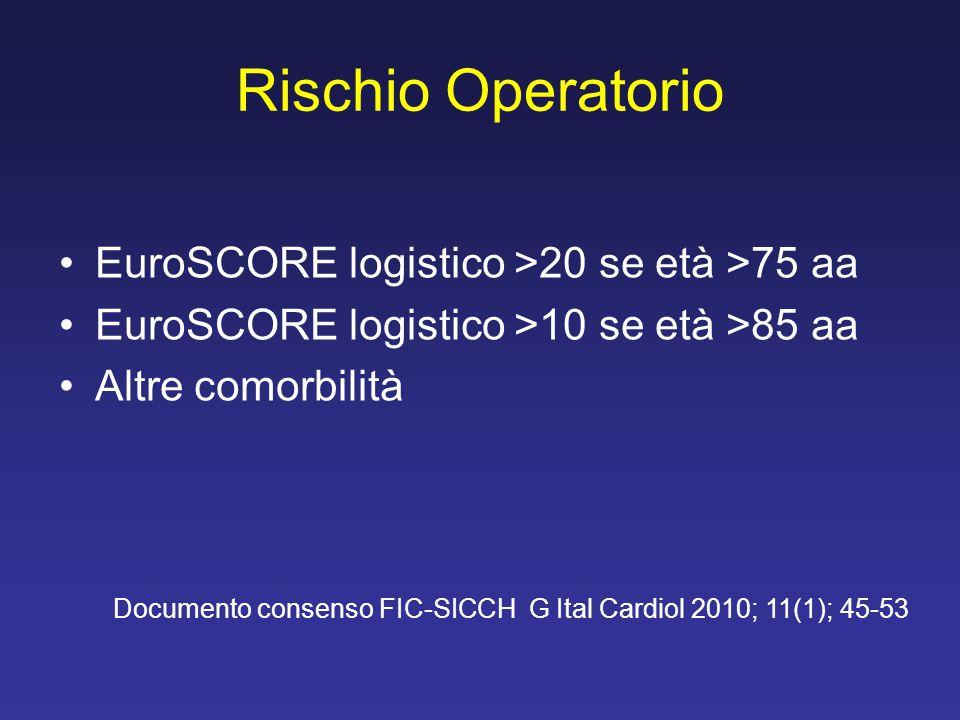 Rischio Operatorio EuroSCORE logistico >20 se età >75 aa