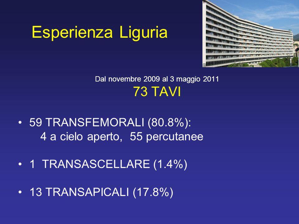 Esperienza Liguria 73 TAVI 59 TRANSFEMORALI (80.8%):