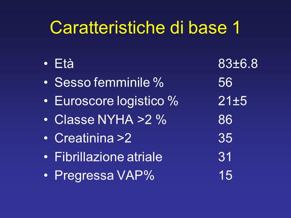 Caratteristiche di base 1