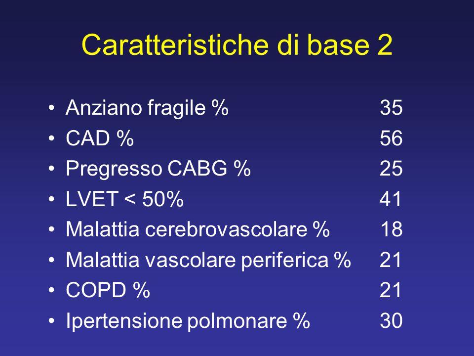 Caratteristiche di base 2