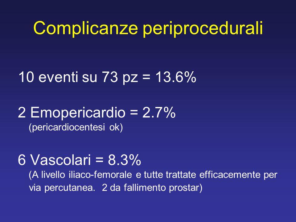 Complicanze periprocedurali