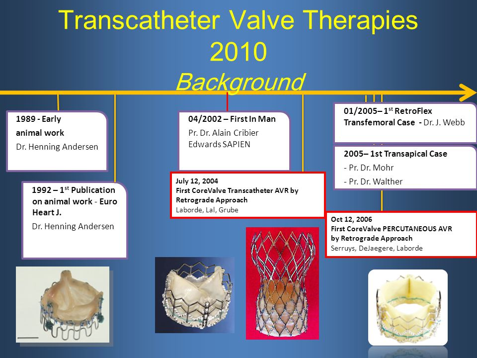 Transcatheter Valve Therapies 2010 Background