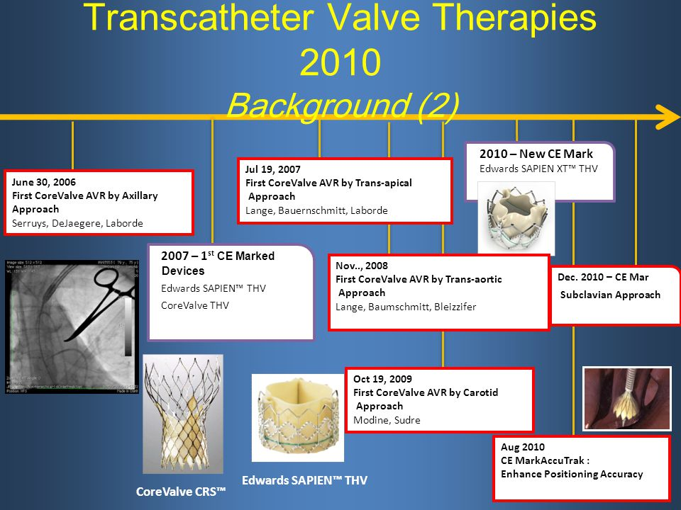 Transcatheter Valve Therapies 2010 Background (2)