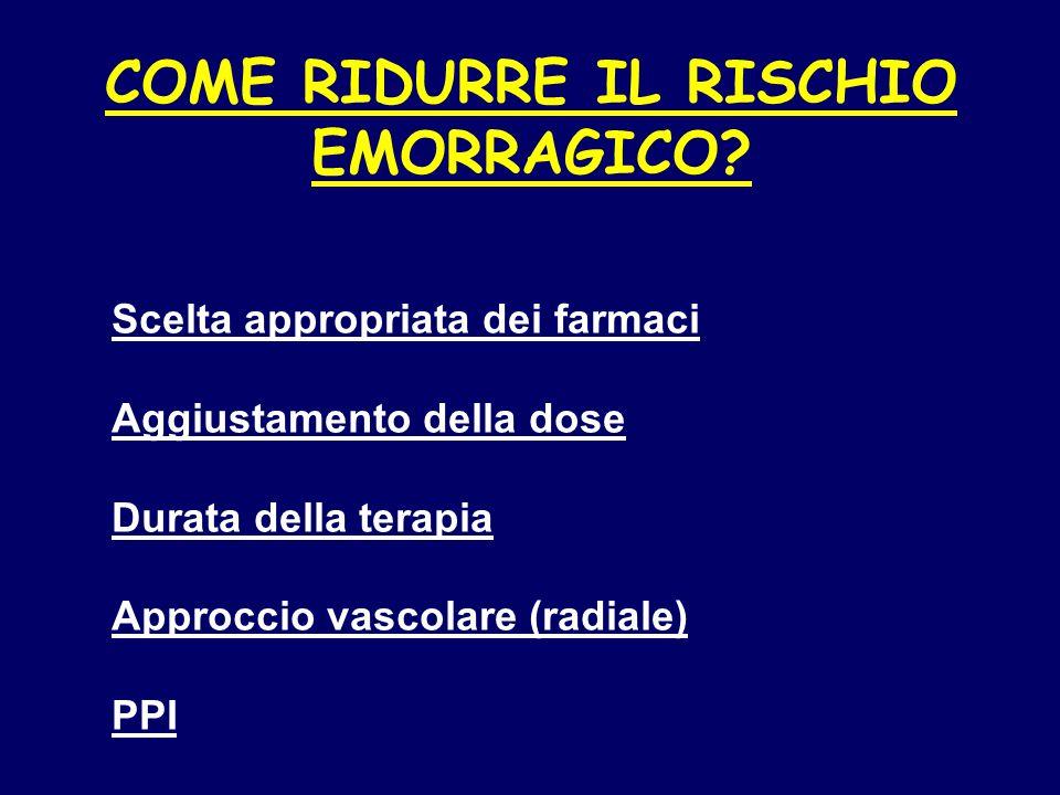 COME RIDURRE IL RISCHIO EMORRAGICO
