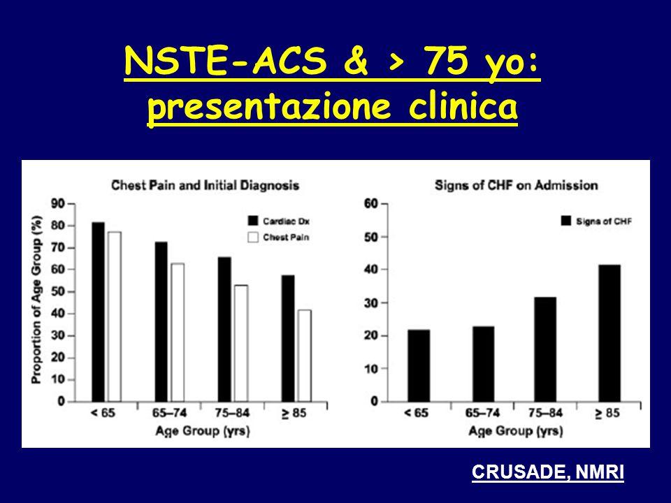 NSTE-ACS & > 75 yo: presentazione clinica