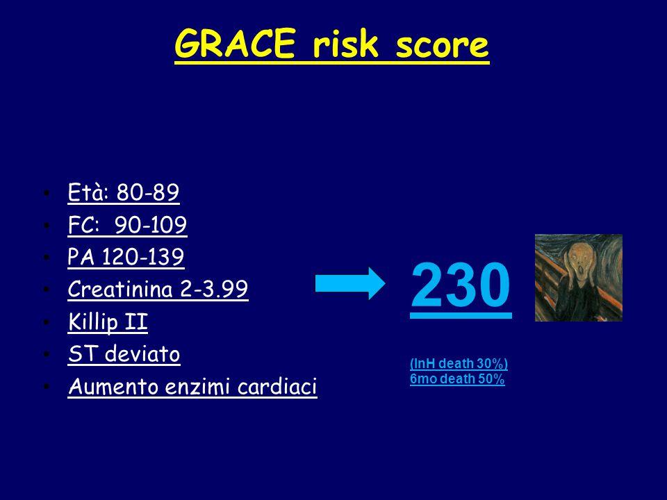 230 GRACE risk score Età: 80-89 FC: 90-109 PA 120-139