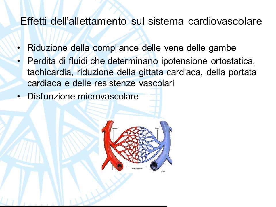 Effetti dell'allettamento sul sistema cardiovascolare