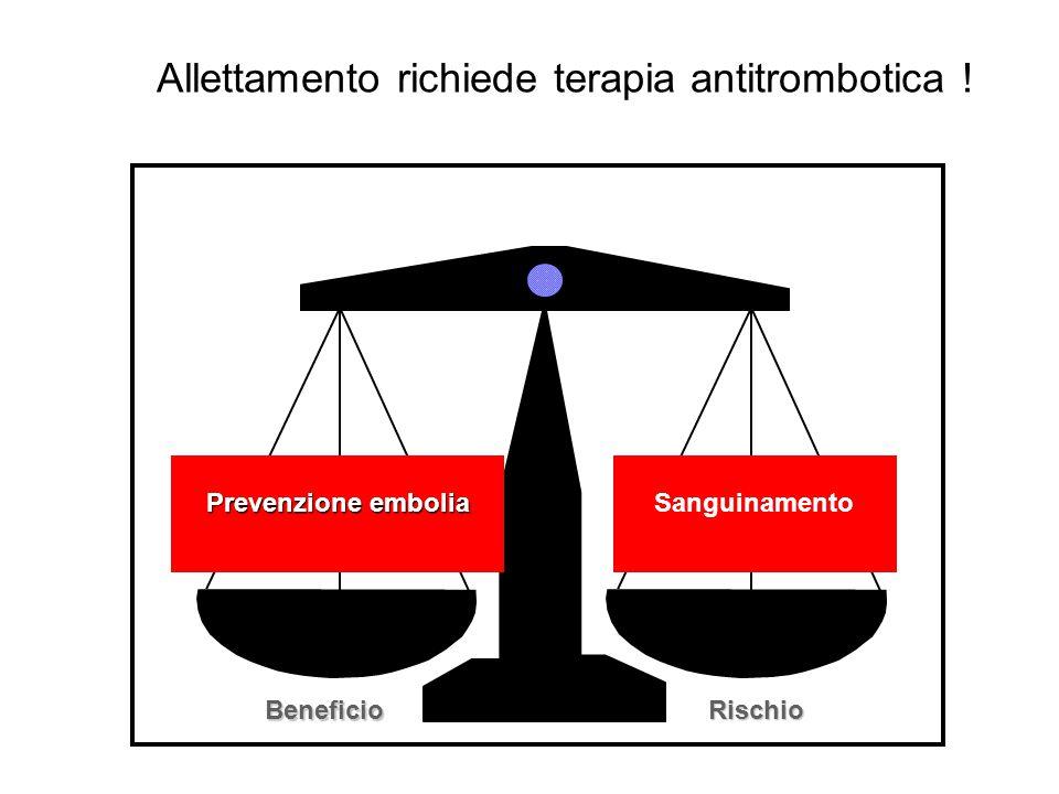 Allettamento richiede terapia antitrombotica !