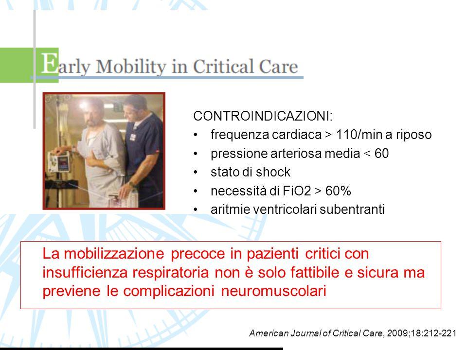CONTROINDICAZIONI: frequenza cardiaca > 110/min a riposo. pressione arteriosa media < 60. stato di shock.