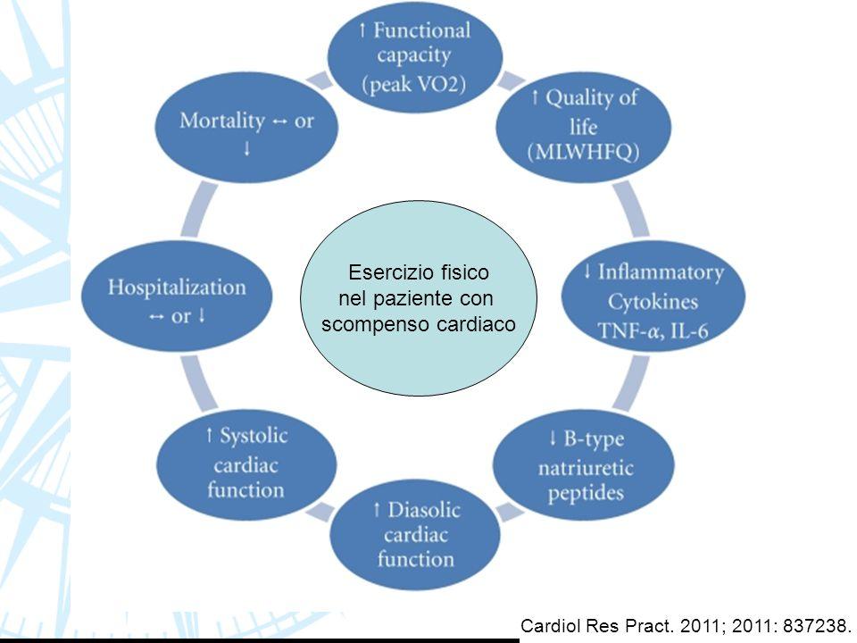 Esercizio fisico nel paziente con scompenso cardiaco