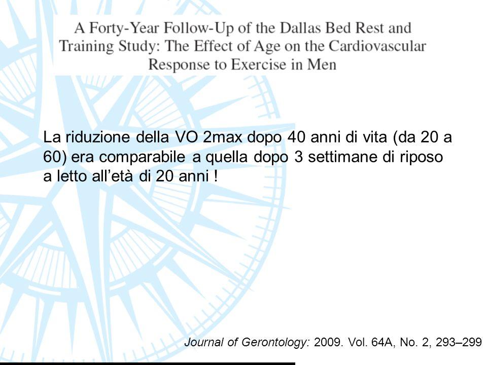 La riduzione della VO 2max dopo 40 anni di vita (da 20 a 60) era comparabile a quella dopo 3 settimane di riposo a letto all'età di 20 anni !