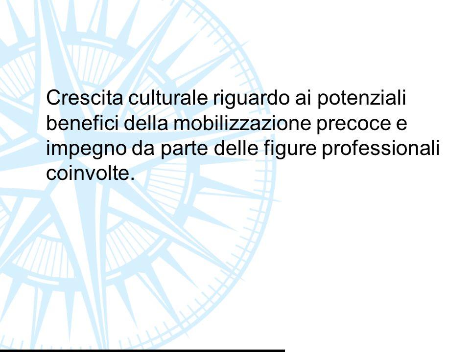 Crescita culturale riguardo ai potenziali benefici della mobilizzazione precoce e impegno da parte delle figure professionali coinvolte.