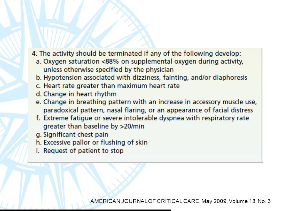 AMERICAN JOURNAL OF CRITICAL CARE, May 2009, Volume 18, No. 3