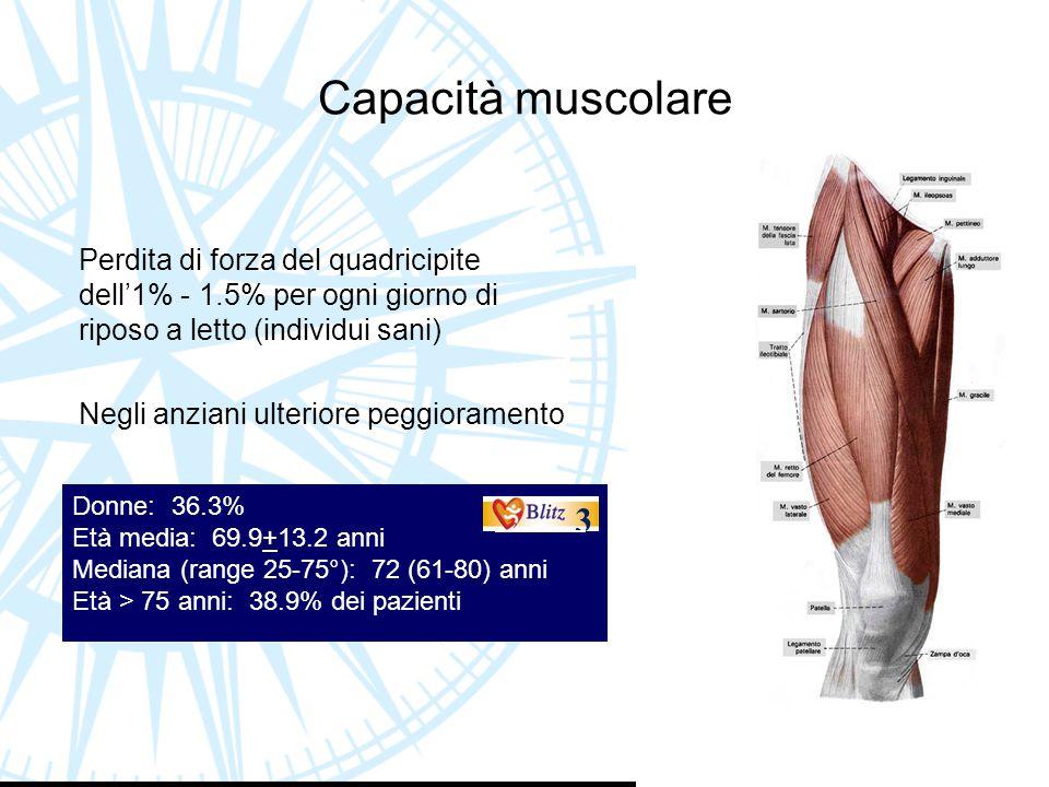 Capacità muscolare Perdita di forza del quadricipite dell'1% - 1.5% per ogni giorno di riposo a letto (individui sani)