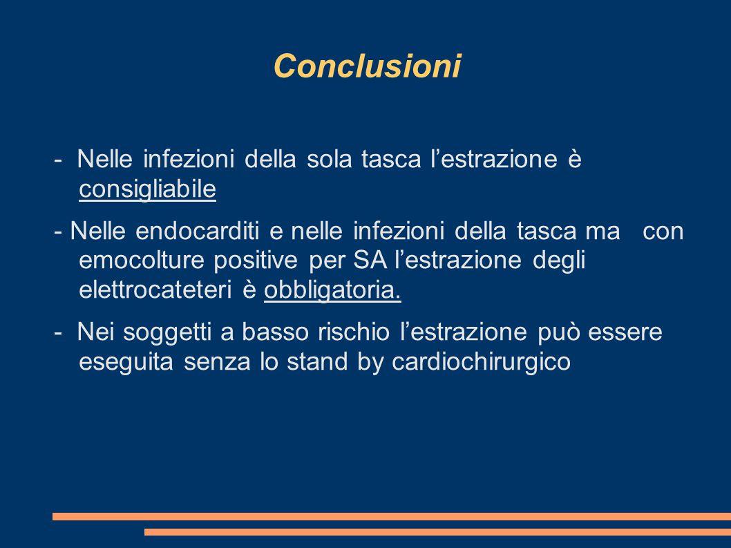 Conclusioni - Nelle infezioni della sola tasca l'estrazione è consigliabile.