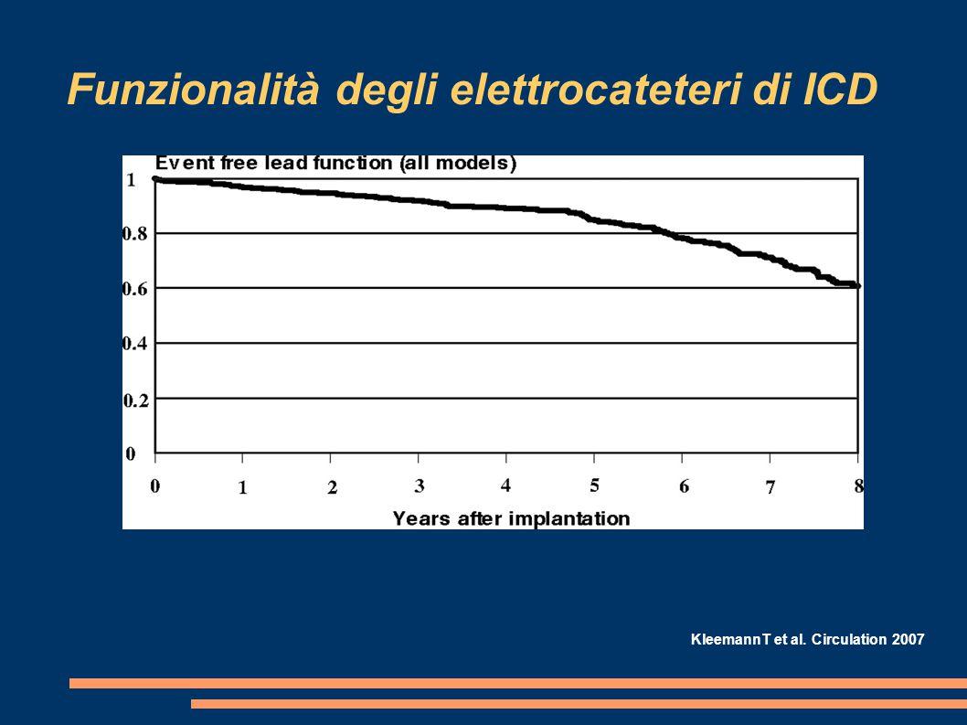 Funzionalità degli elettrocateteri di ICD