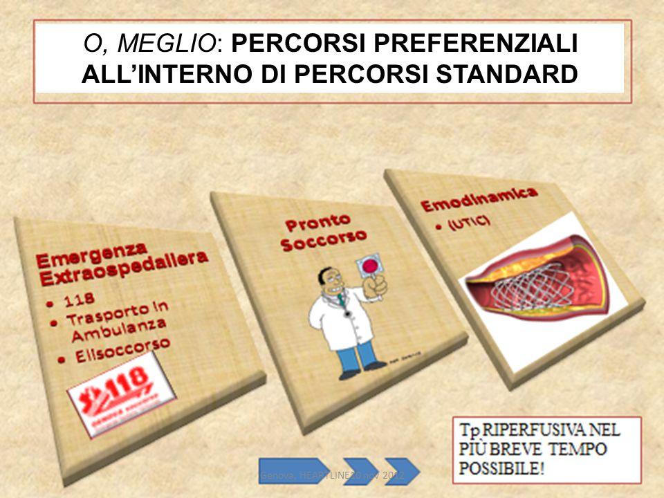 O, MEGLIO: PERCORSI PREFERENZIALI ALL'INTERNO DI PERCORSI STANDARD