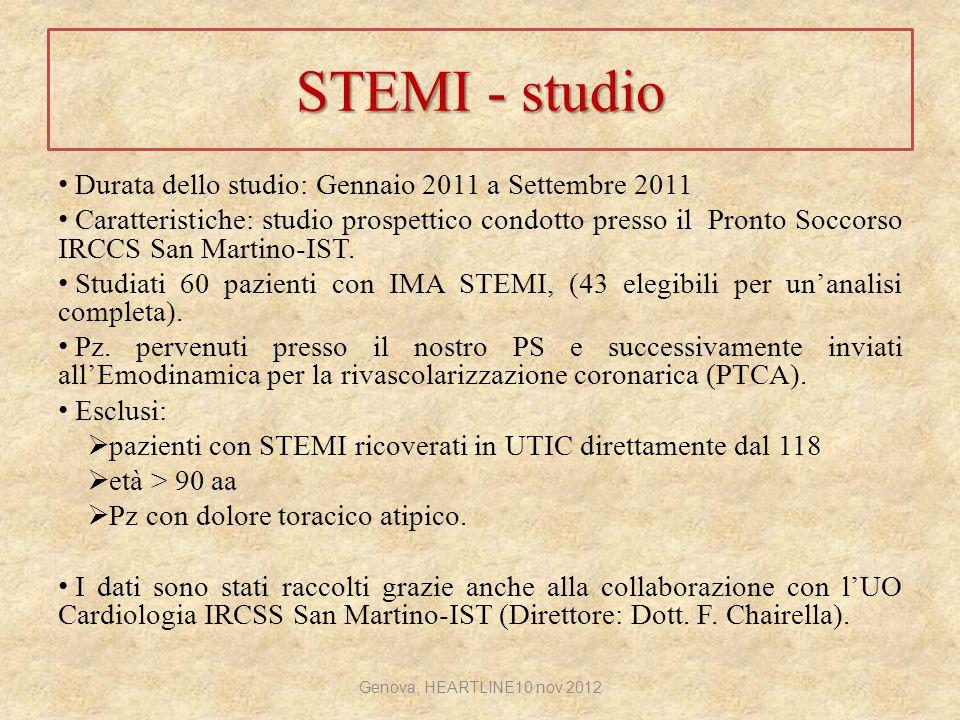 STEMI - studio Durata dello studio: Gennaio 2011 a Settembre 2011