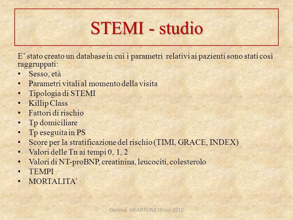 STEMI - studio E' stato creato un database in cui i parametri relativi ai pazienti sono stati così raggruppati: