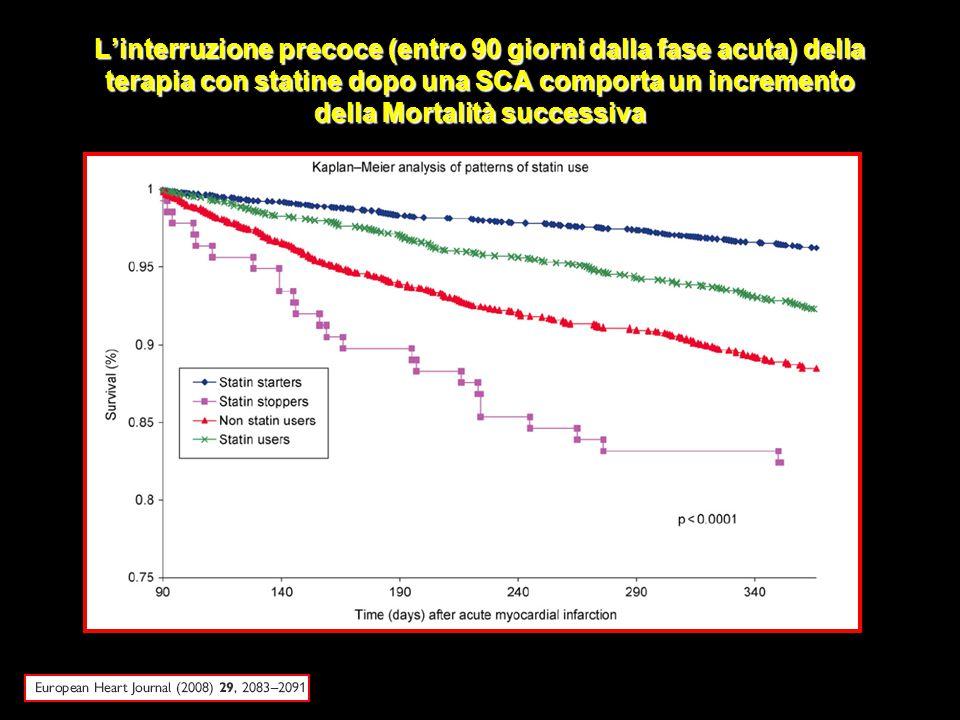 L'interruzione precoce (entro 90 giorni dalla fase acuta) della terapia con statine dopo una SCA comporta un incremento della Mortalità successiva