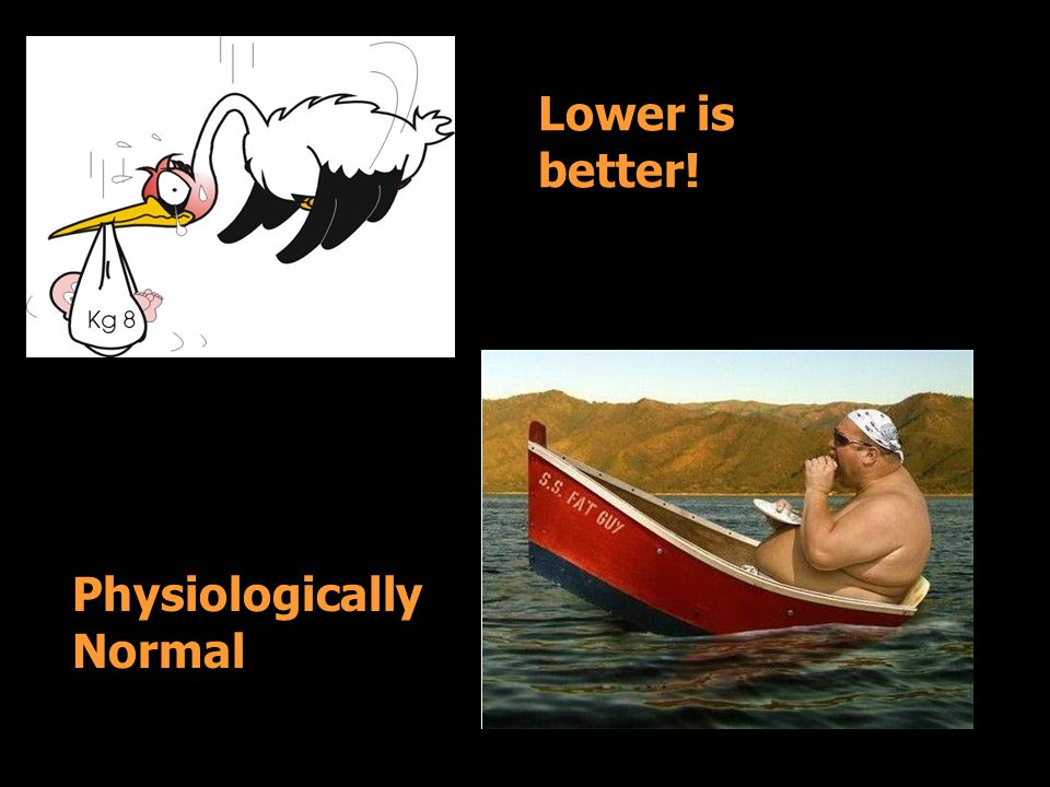 Lower is better! Physiologically Normal