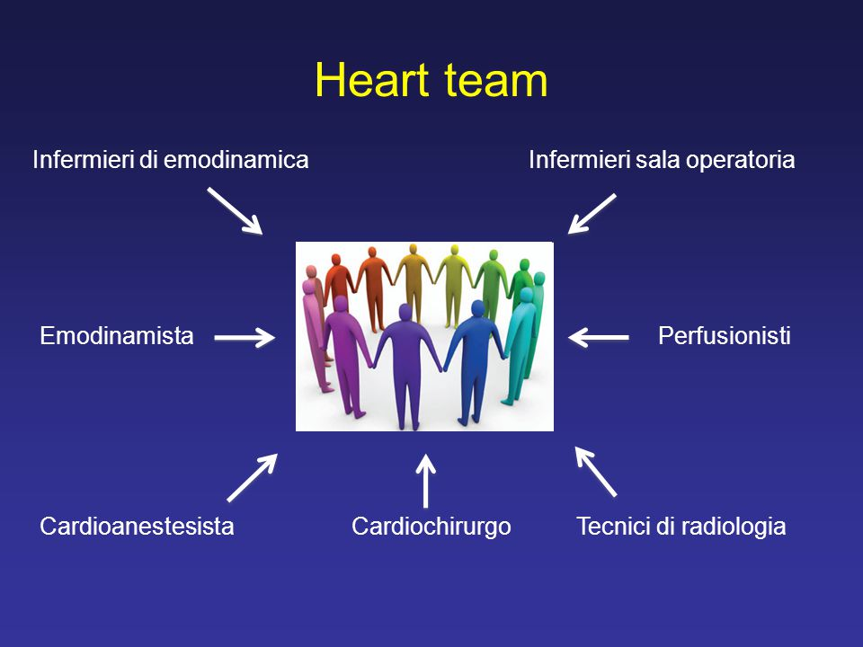 Heart team Infermieri di emodinamica Infermieri sala operatoria