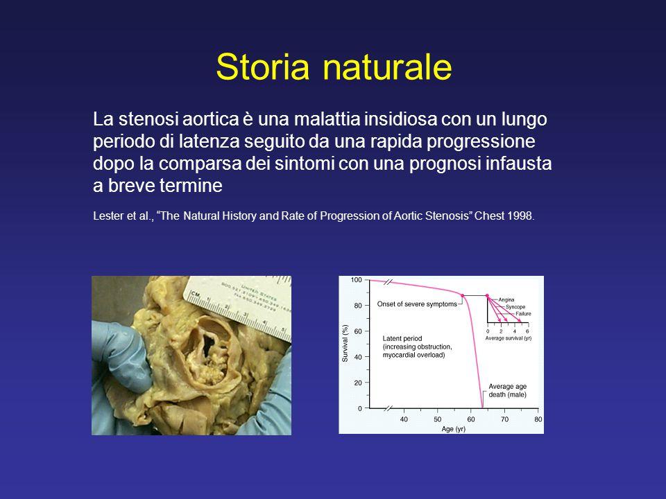 Storia naturale La stenosi aortica è una malattia insidiosa con un lungo. periodo di latenza seguito da una rapida progressione.