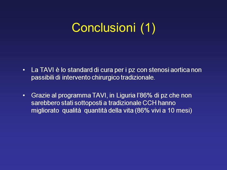 Conclusioni (1) La TAVI è lo standard di cura per i pz con stenosi aortica non passibili di intervento chirurgico tradizionale.