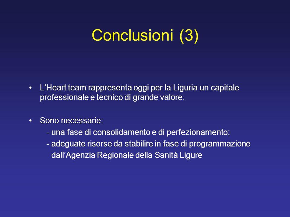 Conclusioni (3) L'Heart team rappresenta oggi per la Liguria un capitale professionale e tecnico di grande valore.