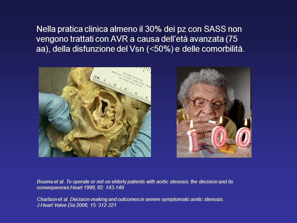 Nella pratica clinica almeno il 30% dei pz con SASS non vengono trattati con AVR a causa dell'età avanzata (75 aa), della disfunzione del Vsn (<50%) e delle comorbilità.